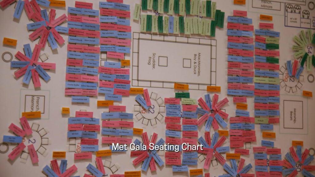 2015 Met Gala Seating Chart